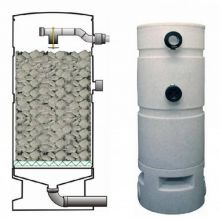 AquaForte Shower Flter met Crystal Bio Media